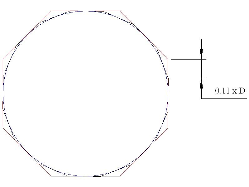 Sphere Template | Sphere Template
